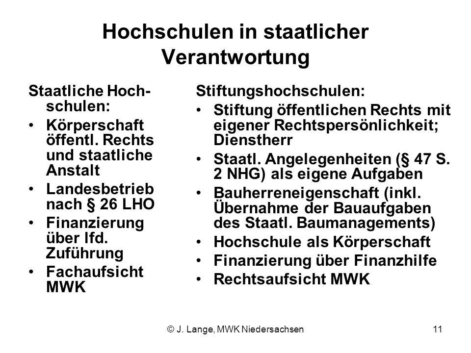 © J. Lange, MWK Niedersachsen11 Hochschulen in staatlicher Verantwortung Staatliche Hoch- schulen: Körperschaft öffentl. Rechts und staatliche Anstalt