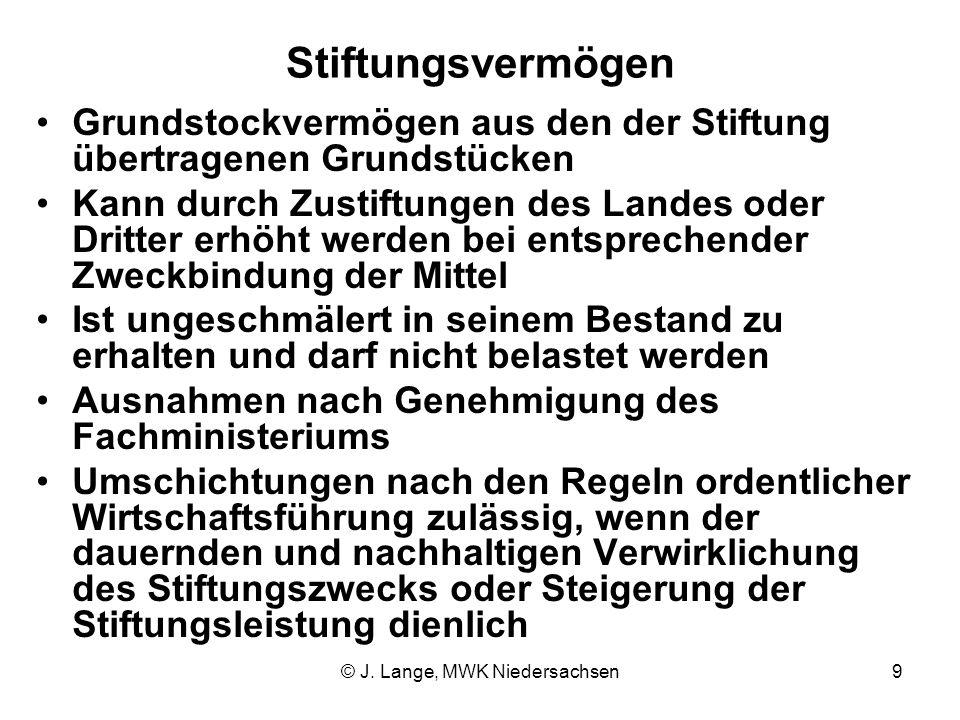 © J. Lange, MWK Niedersachsen9 Stiftungsvermögen Grundstockvermögen aus den der Stiftung übertragenen Grundstücken Kann durch Zustiftungen des Landes