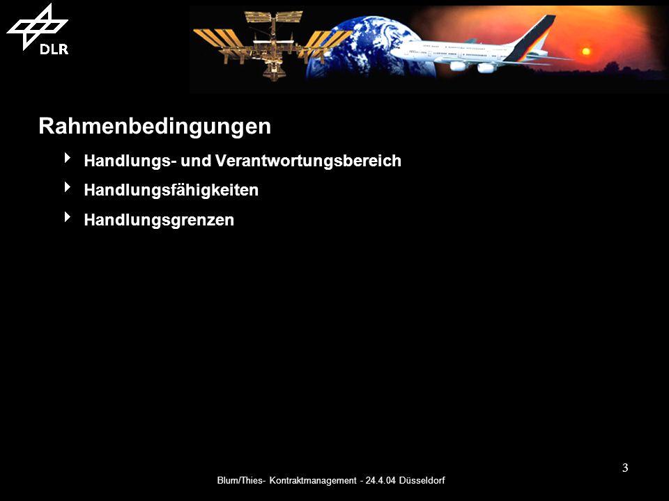 Blum/Thies- Kontraktmanagement - 24.4.04 Düsseldorf 3 Rahmenbedingungen Handlungs- und Verantwortungsbereich Handlungsfähigkeiten Handlungsgrenzen