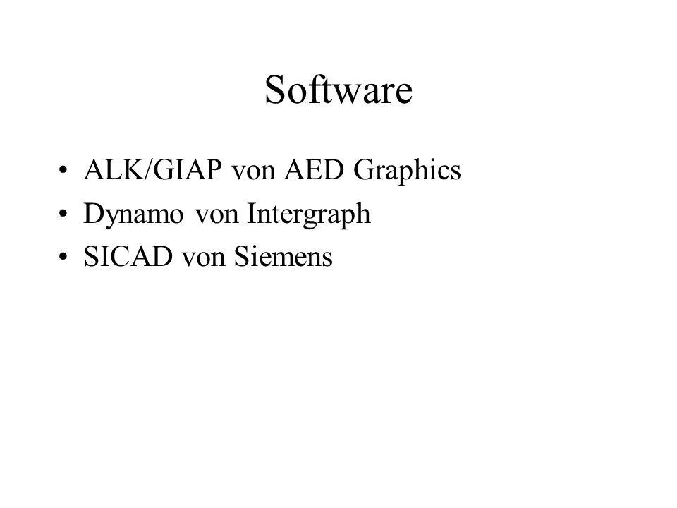 Software ALK/GIAP von AED Graphics Dynamo von Intergraph SICAD von Siemens