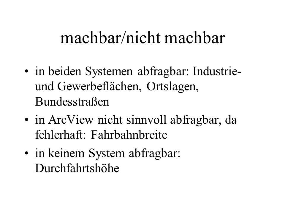 machbar/nicht machbar in beiden Systemen abfragbar: Industrie- und Gewerbeflächen, Ortslagen, Bundesstraßen in ArcView nicht sinnvoll abfragbar, da fe