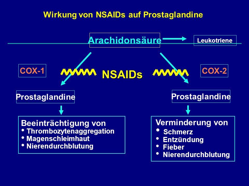 Wirkung von NSAIDs auf Prostaglandine Arachidonsäure COX-1 Prostaglandine Beeinträchtigung von Thrombozytenaggregation Magenschleimhaut Nierendurchblu