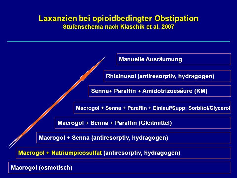 Laxanzien bei opioidbedingter Obstipation Stufenschema nach Klaschik et al. 2007 Macrogol (osmotisch) Macrogol + Senna + Paraffin (Gleitmittel) Macrog