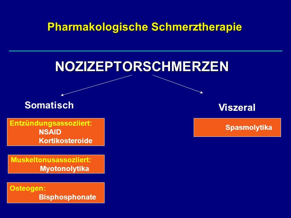 Pharmakologische Schmerztherapie NOZIZEPTORSCHMERZEN Viszeral Somatisch Entzündungsassoziiert: NSAID Kortikosteroide Muskeltonusassoziiert: Myotonolyt