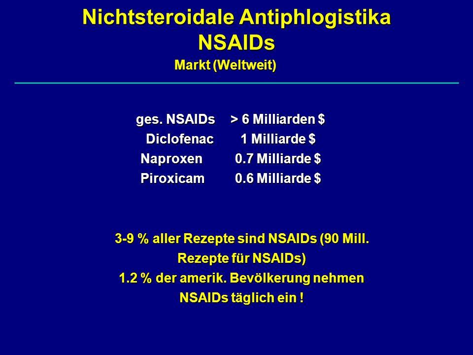 Gastrointestinale Nebenwirkungen unter Therapie mit NSAIDs 100 % = alle Patienten mit NSAIDs ~ 70 % Schleimhautschäden ~ 12 - 28 % Magengeschwüre ~ 1 % Magenblutung > 60 J: 4 – 9% bis zu 50 % Magenbeschwerden bei etwa 11 Mio.