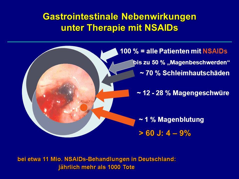 Gastrointestinale Nebenwirkungen unter Therapie mit NSAIDs 100 % = alle Patienten mit NSAIDs ~ 70 % Schleimhautschäden ~ 12 - 28 % Magengeschwüre ~ 1