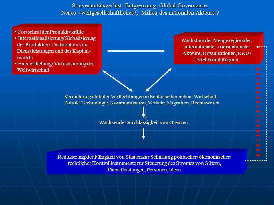 Souveränitätsverlust, Entgrenzung, Global Governance. Neues (weltgesellschaftliches?) Milieu des nationalen Akteurs ? Fortschritt der Produktivkräfte
