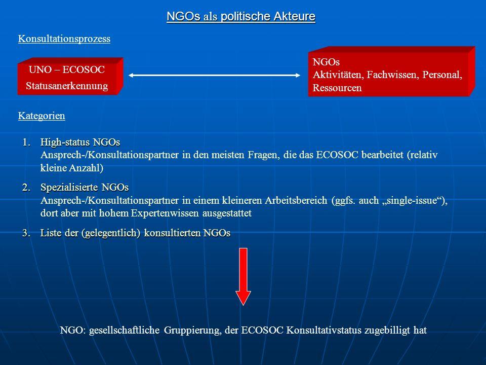 NGOs als politische Akteure Konsultationsprozess UNO – ECOSOC Statusanerkennung NGOs Aktivitäten, Fachwissen, Personal, Ressourcen Kategorien 1.High-s