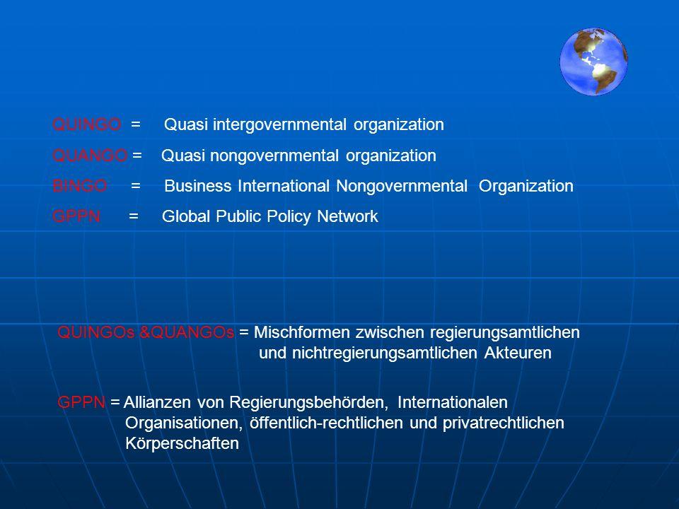 Verhältnis staatlicher/nichtstaatlicher nationaler und internationaler Organisationen* Das internationale System setzt sich zusammen aus »w»w»w»weniger als 200 Staaten »c»c»c»ca.