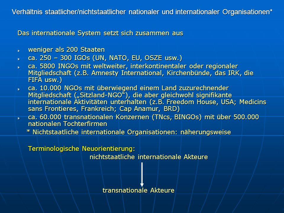 Verhältnis staatlicher/nichtstaatlicher nationaler und internationaler Organisationen* Das internationale System setzt sich zusammen aus »w»w»w»wenige