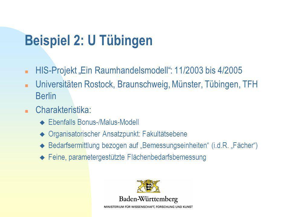 Beispiel 2: U Tübingen n HIS-Projekt Ein Raumhandelsmodell: 11/2003 bis 4/2005 n Universitäten Rostock, Braunschweig, Münster, Tübingen, TFH Berlin n