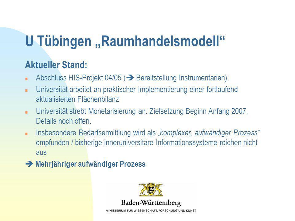 U Tübingen Raumhandelsmodell Aktueller Stand: n Abschluss HIS-Projekt 04/05 ( Bereitstellung Instrumentarien). n Universität arbeitet an praktischer I