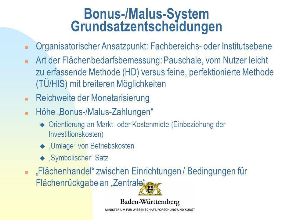 Bonus-/Malus-System Grundsatzentscheidungen n Organisatorischer Ansatzpunkt: Fachbereichs- oder Institutsebene n Art der Flächenbedarfsbemessung: Paus