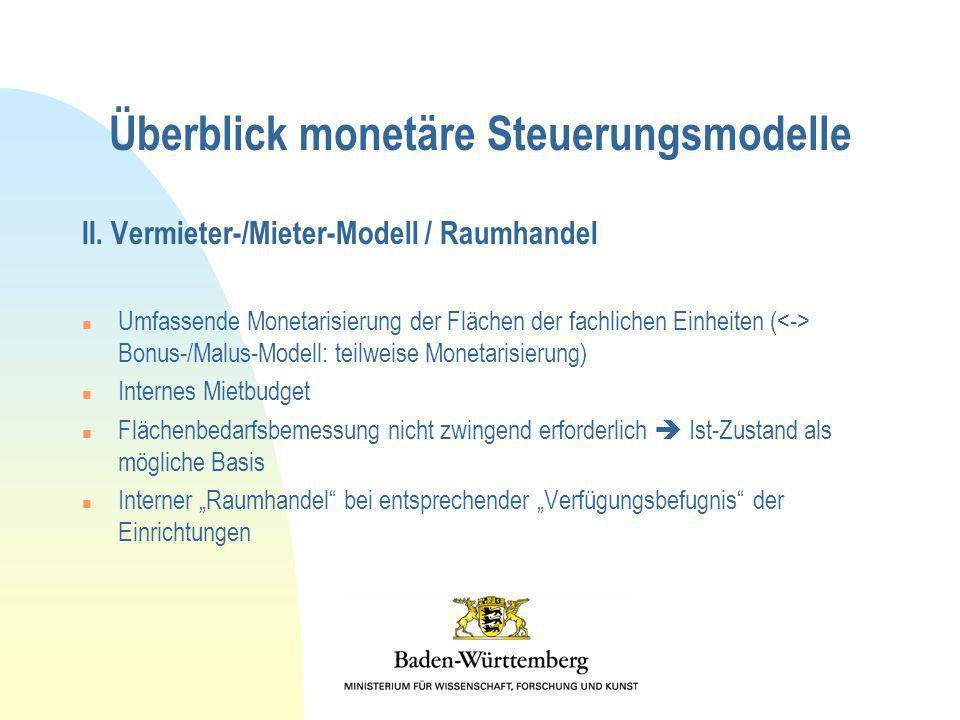 Überblick monetäre Steuerungsmodelle II. Vermieter-/Mieter-Modell / Raumhandel n Umfassende Monetarisierung der Flächen der fachlichen Einheiten ( Bon