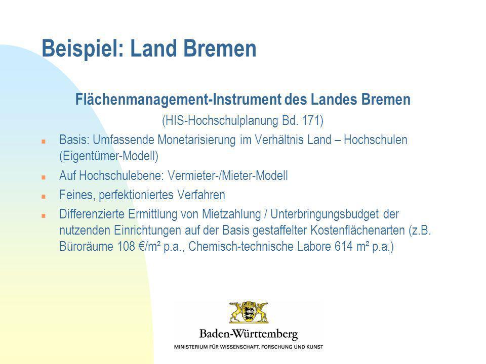 Beispiel: Land Bremen Flächenmanagement-Instrument des Landes Bremen (HIS-Hochschulplanung Bd. 171) n Basis: Umfassende Monetarisierung im Verhältnis