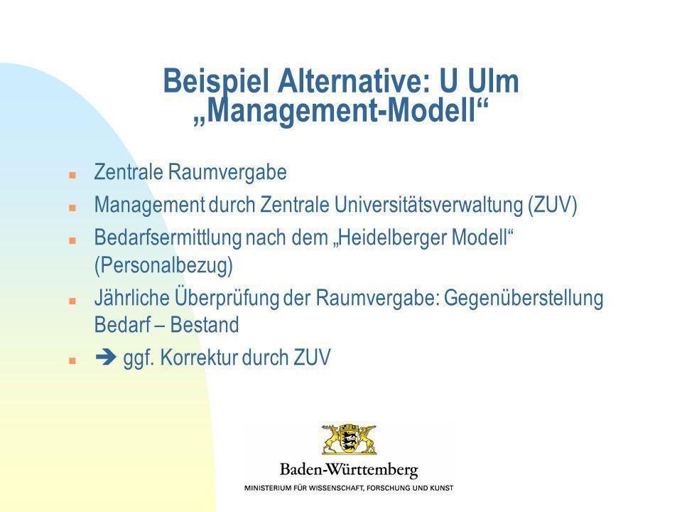Beispiel Alternative: U Ulm Management-Modell n Zentrale Raumvergabe n Management durch Zentrale Universitätsverwaltung (ZUV) n Bedarfsermittlung nach