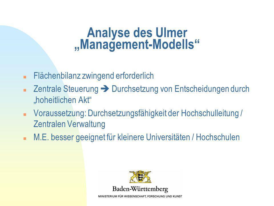 Analyse des Ulmer Management-Modells n Flächenbilanz zwingend erforderlich n Zentrale Steuerung Durchsetzung von Entscheidungen durch hoheitlichen Akt