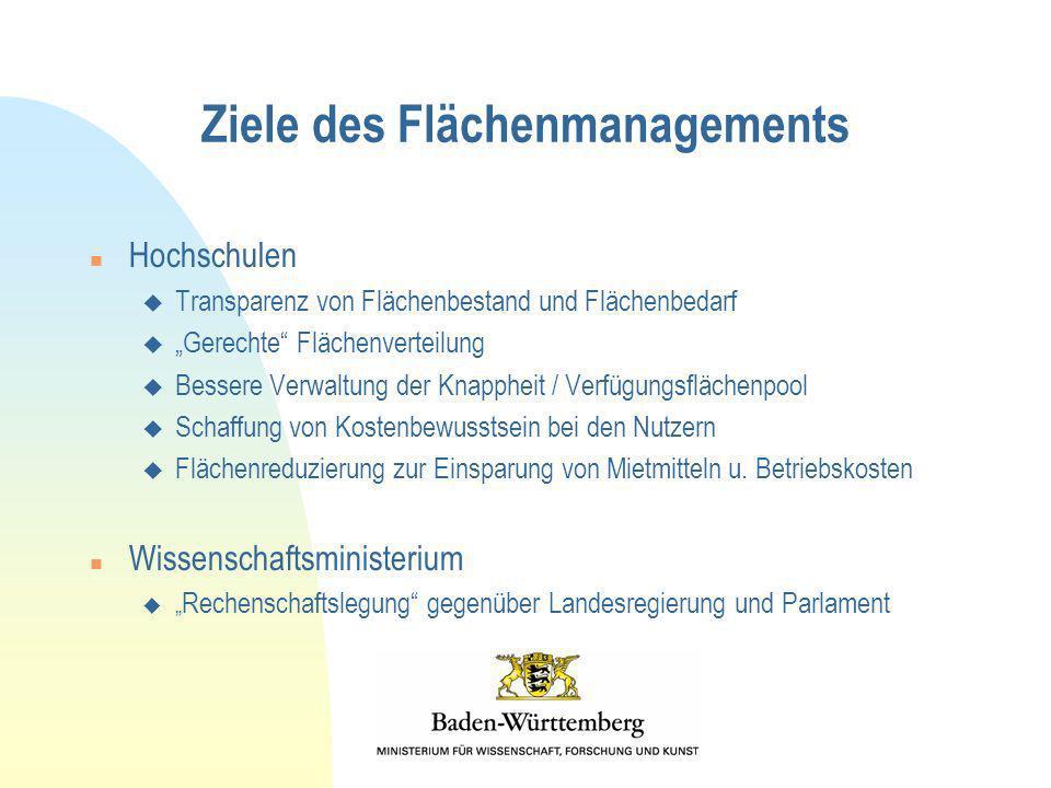 Aktuelle Entwicklungen in Baden-Württemberg III Empfehlungen LRK/MWK-AG n Dezentrale Seminarräume und spezielle Unterrichtsräume: Vergabe durch Vorstand bzw.