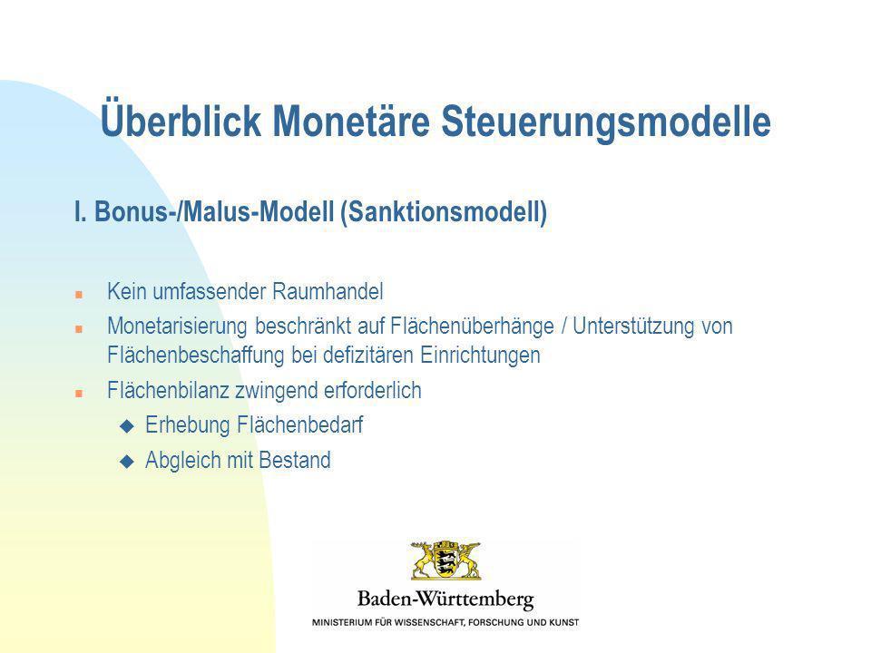 Überblick Monetäre Steuerungsmodelle I. Bonus-/Malus-Modell (Sanktionsmodell) n Kein umfassender Raumhandel n Monetarisierung beschränkt auf Flächenüb