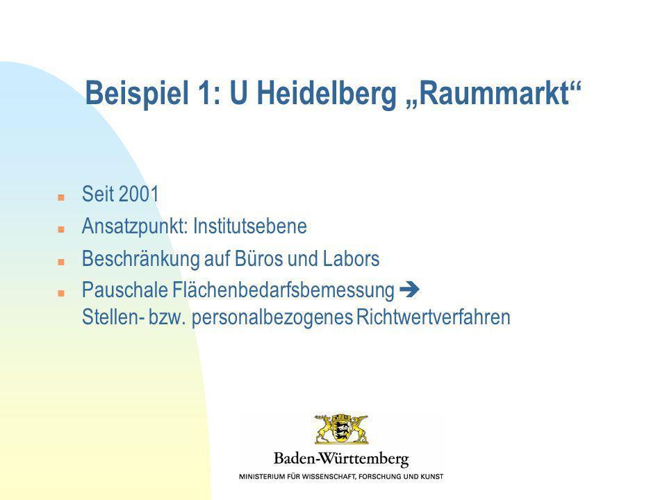 Beispiel 1: U Heidelberg Raummarkt n Seit 2001 n Ansatzpunkt: Institutsebene n Beschränkung auf Büros und Labors n Pauschale Flächenbedarfsbemessung S