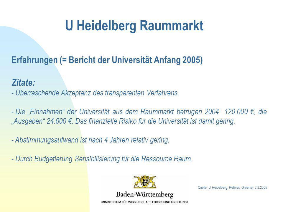 U Heidelberg Raummarkt Erfahrungen (= Bericht der Universität Anfang 2005) Zitate: - Überraschende Akzeptanz des transparenten Verfahrens. - Die Einna