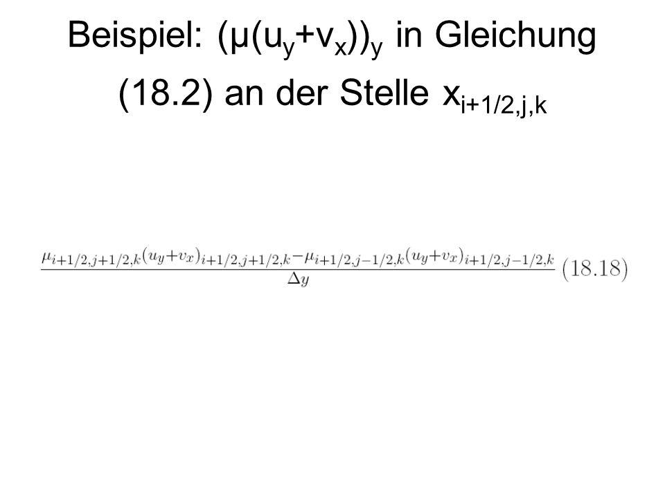 Beispiel: (μ(u y +v x )) y in Gleichung (18.2) an der Stelle x i+1/2,j,k