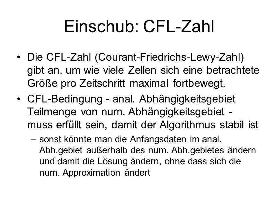 Einschub: CFL-Zahl Die CFL-Zahl (Courant-Friedrichs-Lewy-Zahl) gibt an, um wie viele Zellen sich eine betrachtete Größe pro Zeitschritt maximal fortbe