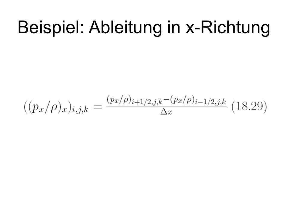 Beispiel: Ableitung in x-Richtung