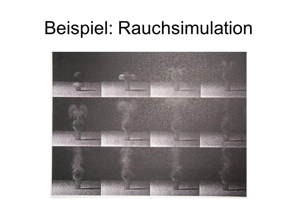 Beispiel: Rauchsimulation