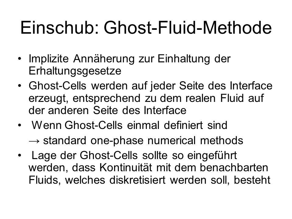 Einschub: Ghost-Fluid-Methode Implizite Annäherung zur Einhaltung der Erhaltungsgesetze Ghost-Cells werden auf jeder Seite des Interface erzeugt, ents