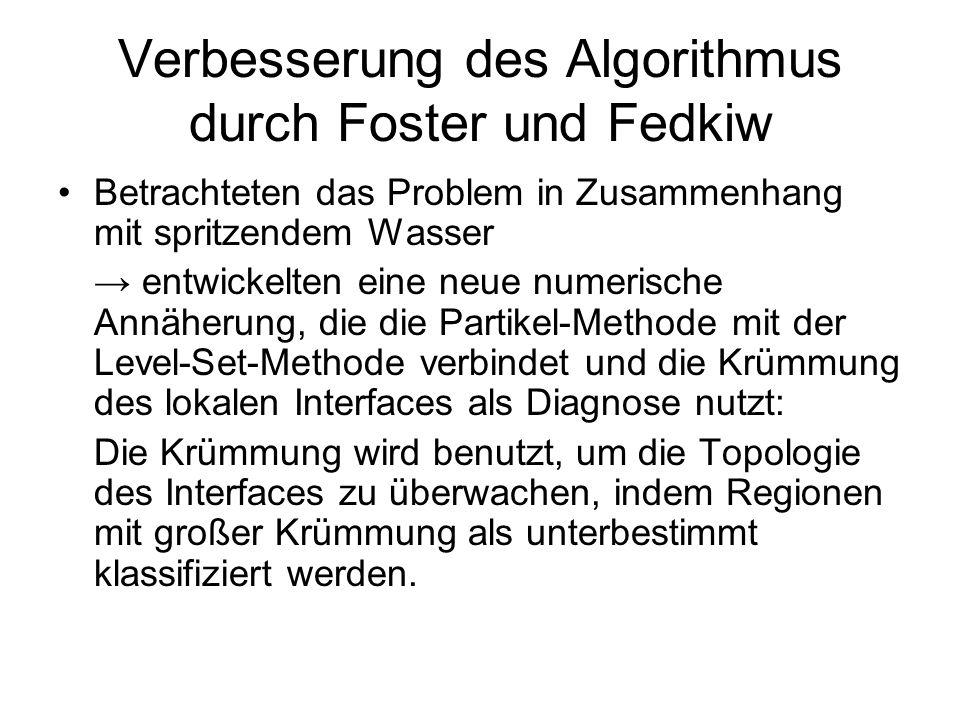 Verbesserung des Algorithmus durch Foster und Fedkiw Betrachteten das Problem in Zusammenhang mit spritzendem Wasser entwickelten eine neue numerische