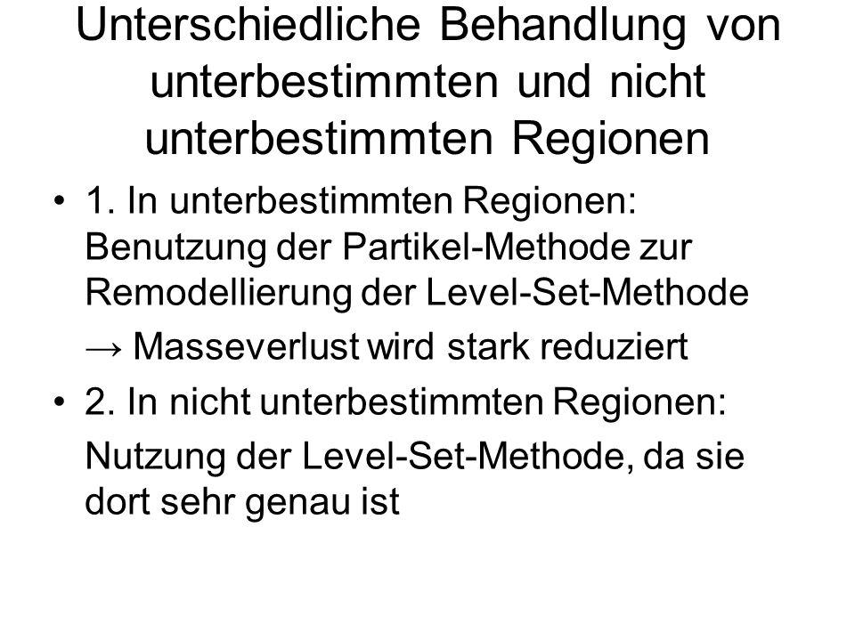 Unterschiedliche Behandlung von unterbestimmten und nicht unterbestimmten Regionen 1. In unterbestimmten Regionen: Benutzung der Partikel-Methode zur