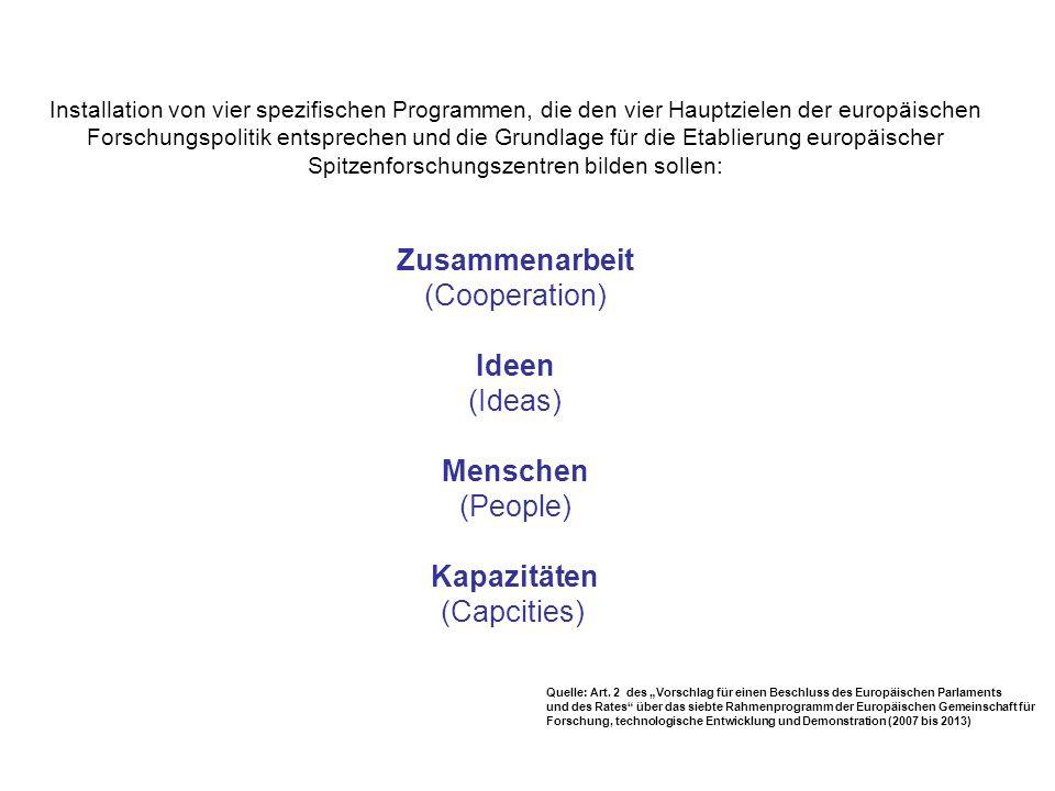 Installation von vier spezifischen Programmen, die den vier Hauptzielen der europäischen Forschungspolitik entsprechen und die Grundlage für die Etablierung europäischer Spitzenforschungszentren bilden sollen: Zusammenarbeit (Cooperation) Ideen (Ideas) Menschen (People) Kapazitäten (Capcities) Quelle: Art.