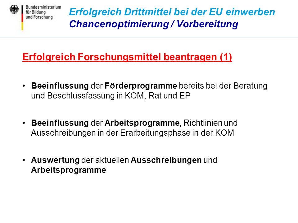 Erfolgreich Drittmittel bei der EU einwerben Chancenoptimierung / Vorbereitung Erfolgreich Forschungsmittel beantragen (1) Beeinflussung der Förderprogramme bereits bei der Beratung und Beschlussfassung in KOM, Rat und EP Beeinflussung der Arbeitsprogramme, Richtlinien und Ausschreibungen in der Erarbeitungsphase in der KOM Auswertung der aktuellen Ausschreibungen und Arbeitsprogramme