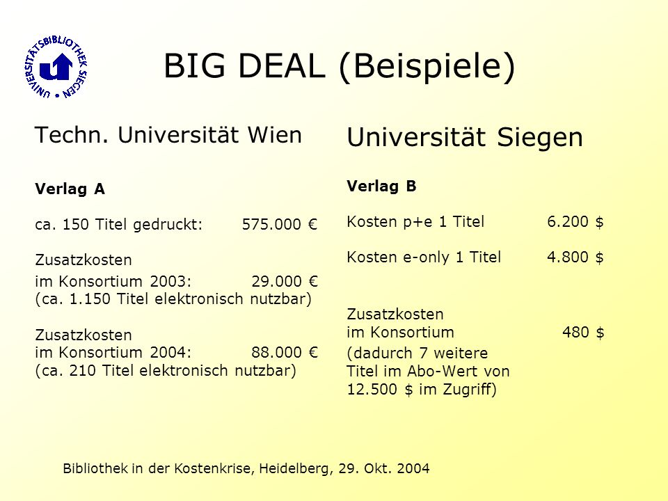 Bibliothek in der Kostenkrise, Heidelberg, 29. Okt. 2004 BIG DEAL (Beispiele) Techn. Universität Wien Verlag A Verlag A ca. 150 Titel gedruckt: 575.00
