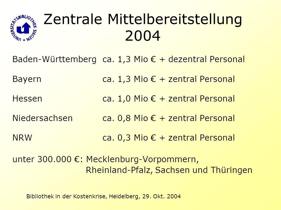 Bibliothek in der Kostenkrise, Heidelberg, 29. Okt. 2004 Zentrale Mittelbereitstellung 2004 Baden-Württemberg ca. 1,3 Mio + dezentral Personal Bayern