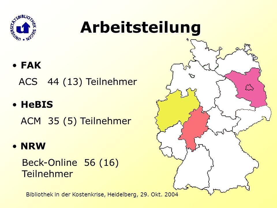 Bibliothek in der Kostenkrise, Heidelberg, 29. Okt. 2004 Arbeitsteilung FAK ACS 44 (13) Teilnehmer HeBIS ACM 35 (5) Teilnehmer NRW Beck-Online 56 (16)