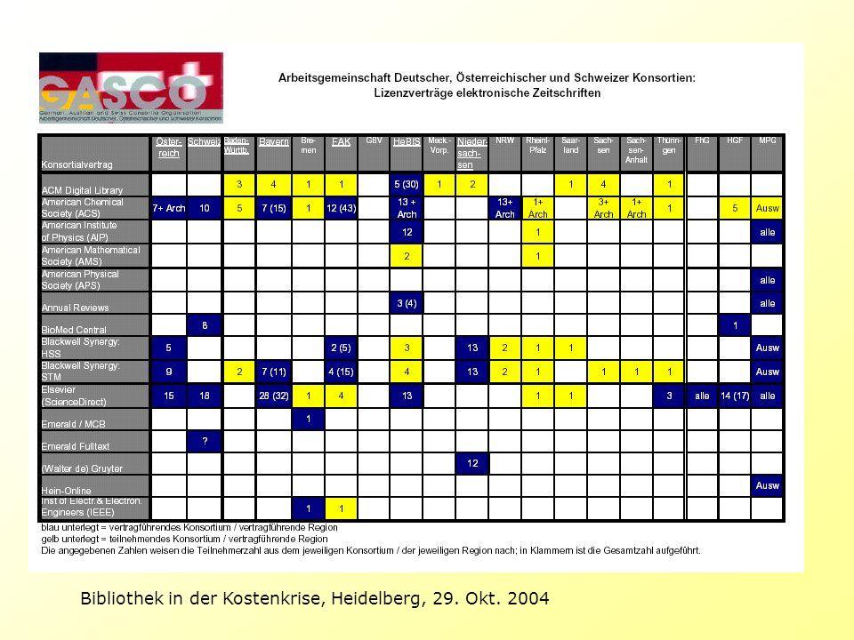 Bibliothek in der Kostenkrise, Heidelberg, 29. Okt. 2004