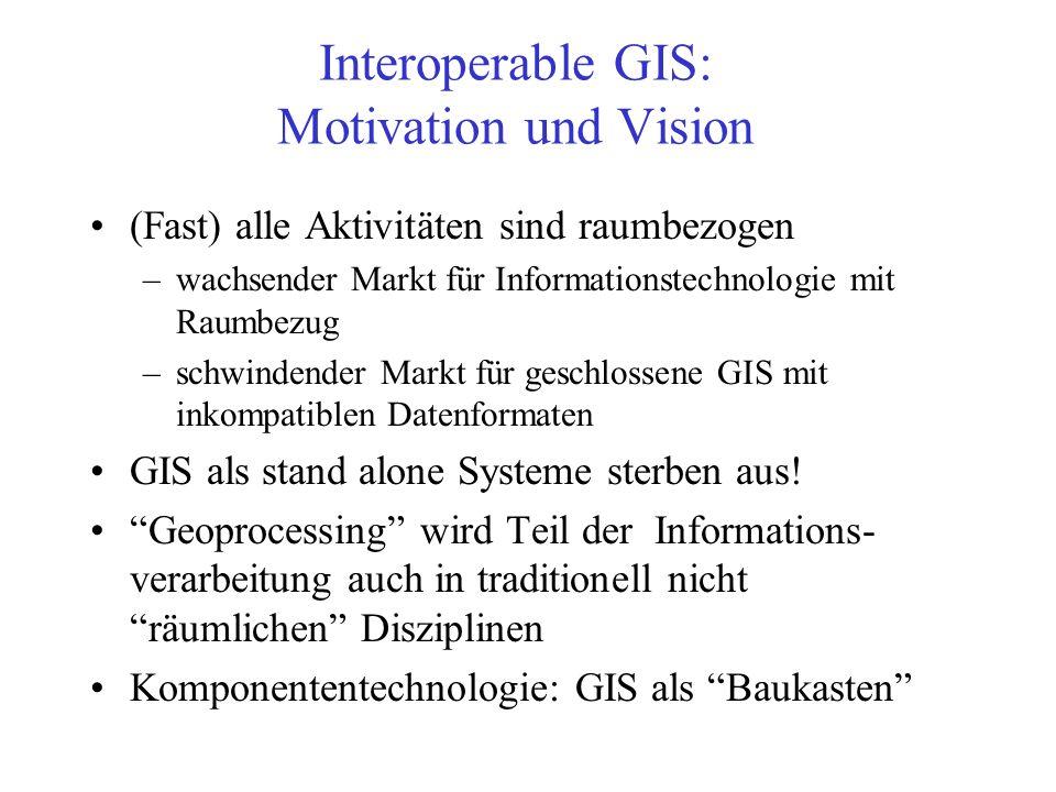 Einführung - Interoperabilität von GIS