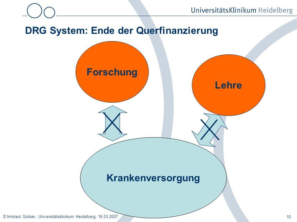 © Irmtraut Gürkan, Universitätsklinikum Heidelberg, 16.03.2007 10 Krankenversorgung Forschung Lehre DRG System: Ende der Querfinanzierung