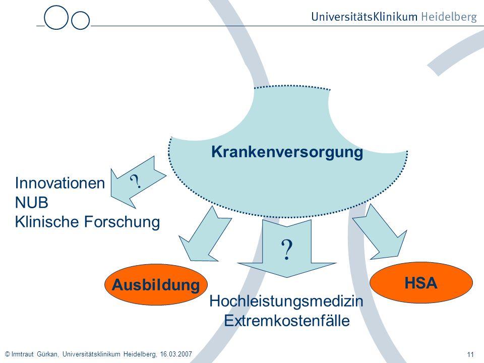 © Irmtraut Gürkan, Universitätsklinikum Heidelberg, 16.03.2007 11 Krankenversorgung HSA Ausbildung ? Innovationen NUB Klinische Forschung ? Hochleistu