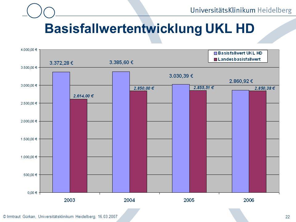 © Irmtraut Gürkan, Universitätsklinikum Heidelberg, 16.03.2007 22 Basisfallwertentwicklung UKL HD