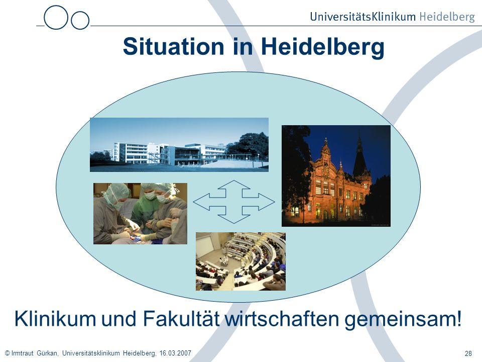 © Irmtraut Gürkan, Universitätsklinikum Heidelberg, 16.03.2007 28 Situation in Heidelberg Klinikum und Fakultät wirtschaften gemeinsam!
