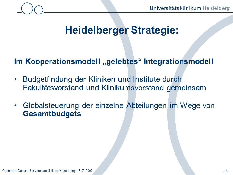 © Irmtraut Gürkan, Universitätsklinikum Heidelberg, 16.03.2007 29 Heidelberger Strategie: Im Kooperationsmodell gelebtes Integrationsmodell Budgetfind