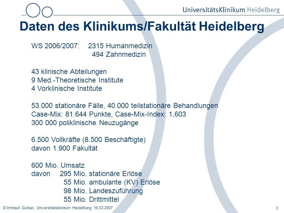 © Irmtraut Gürkan, Universitätsklinikum Heidelberg, 16.03.2007 3 Daten des Klinikums/Fakultät Heidelberg WS 2006/2007:2315 Humanmedizin 494 Zahnmedizin 43 klinische Abteilungen 9 Med.-Theoretische Institute 4 Vorklinische Institute 53.000 stationäre Fälle, 40.000 teilstationäre Behandlungen Case-Mix: 81.644 Punkte, Case-Mix-Index: 1,603 300 000 poliklinische Neuzugänge 6.500 Vollkräfte (8.500 Beschäftigte) davon 1.900 Fakultät 600 Mio.