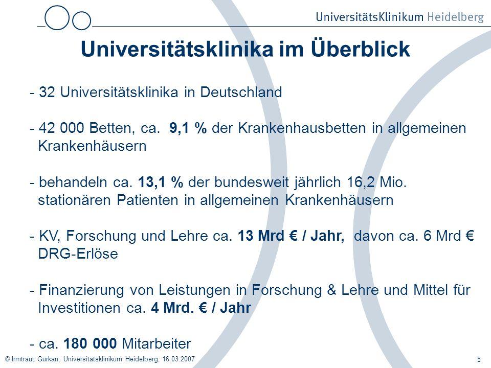 © Irmtraut Gürkan, Universitätsklinikum Heidelberg, 16.03.2007 5 Universitätsklinika im Überblick - 32 Universitätsklinika in Deutschland - 42 000 Bet