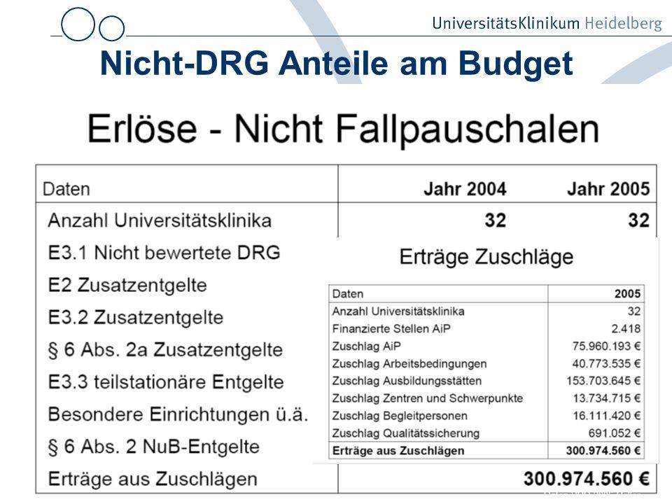 © Irmtraut Gürkan, Universitätsklinikum Heidelberg, 16.03.2007 7 Daten VUD 2006 Heller Nicht-DRG Anteile am Budget