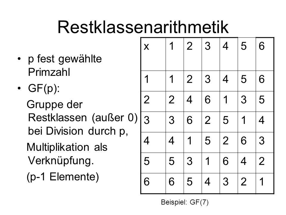 Restklassenarithmetik p fest gewählte Primzahl GF(p): Gruppe der Restklassen (außer 0) bei Division durch p, Multiplikation als Verknüpfung. (p-1 Elem