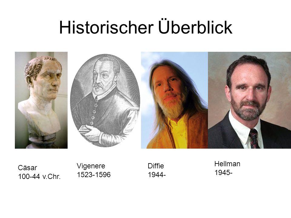 Historischer Überblick Cäsar 100-44 v.Chr. Hellman 1945- Diffie 1944- Vigenere 1523-1596
