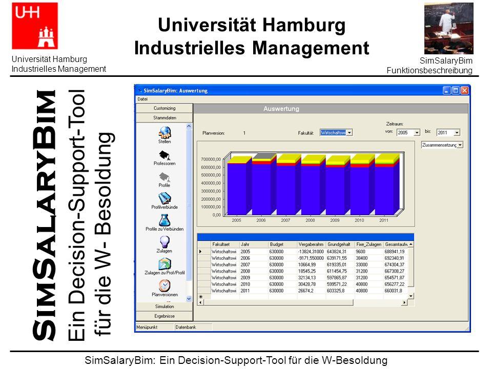 SimSalaryBim: Ein Decision-Support-Tool für die W-Besoldung Universität Hamburg Industrielles Management SimSalaryBim Funktionsbeschreibung UHH: Verhältnis Berufungsverfahren zur Struktur- und Entwicklungsplanung (STEP) Die Universität Hamburg ist dezentralisiert (weitgehende, eigenen Rechte der Fakultäten gerade im Berufungsverfahren) und STEP- gesteuert (Präsidium hat das Stellenfreigabe- Verweigerungs-Recht nur eingeschränkt (Bei Inkongruenzen mit dem STEP) W-Besoldung hat daher große Relevanz für die Umsetzung der Planung In einigen Fakultäten wird in Ergänzung der Stellenplanung eine Besetzungsplanung VOR der Einsetzung der Berufungskommissionen geplant und umgesetzt